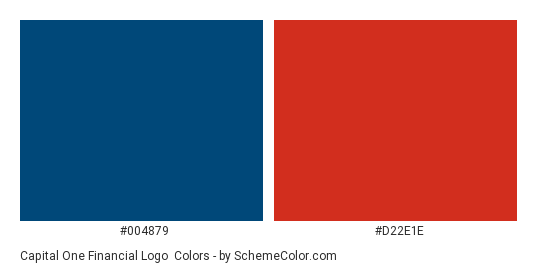 Capital One Financial Logo - Color scheme palette thumbnail - #004879 #d22e1e