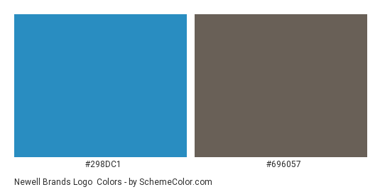 Newell Brands Logo - Color scheme palette thumbnail - #298dc1 #696057