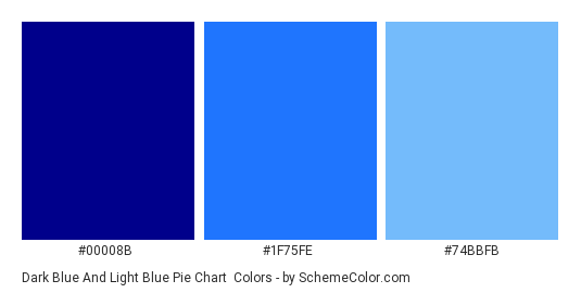 Dark Blue And Light Blue Pie Chart Color Scheme Blue Schemecolor Com