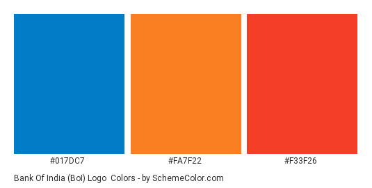 Bank of India (BoI) Logo - Color scheme palette thumbnail - #017dc7 #fa7f22 #f33f26