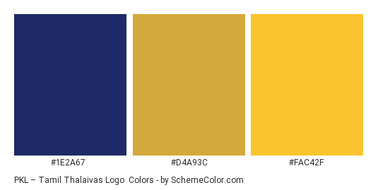 PKL – Tamil Thalaivas Logo - Color scheme palette thumbnail - #1E2A67 #D4A93C #FAC42F