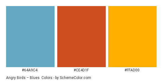 Angry Birds – Blues - Color scheme palette thumbnail - #64a9c4 #ce4d1f #ffad00