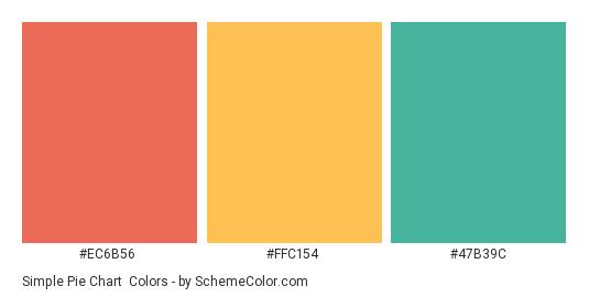 Simple Pie Chart - Color scheme palette thumbnail - #EC6B56 #FFC154 #47B39C