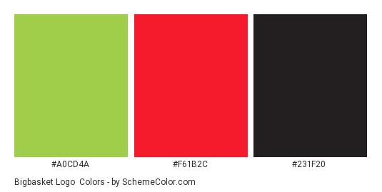 Bigbasket Logo - Color scheme palette thumbnail - #a0cd4a #f61b2c #231f20