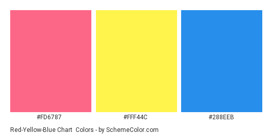Red-Yellow-Blue Chart - Color scheme palette thumbnail - #fd6787 #fff44c #288eeb
