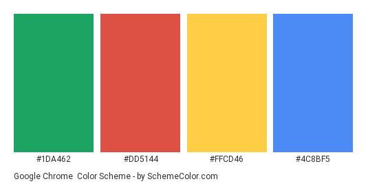 Google Chrome - Color scheme palette thumbnail - #1da462 #dd5144 #ffcd46 #4c8bf5