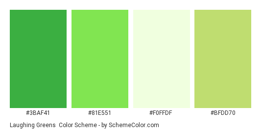 Laughing Greens - Color scheme palette thumbnail - #3BAF41 #81E551 #F0FFDF #BFDD70