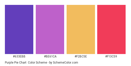 Purple Pie Chart - Color scheme palette thumbnail - #633EBB #BE61CA #F2BC5E #F13C59