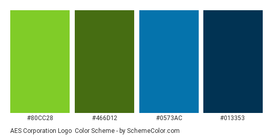 AES Corporation Logo - Color scheme palette thumbnail - #80cc28 #466d12 #0573ac #013353