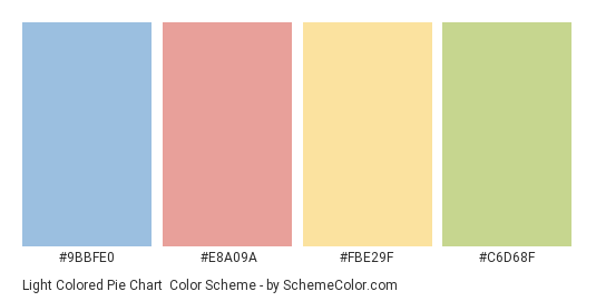Light Colored Pie Chart - Color scheme palette thumbnail - #9BBFE0 #E8A09A #FBE29F #C6D68F