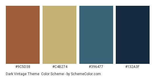 Dark Vintage Theme - Color scheme palette thumbnail - #9C5D38 #C4B274 #396477 #132A3F