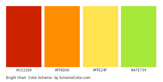 Bright Chart Color Scheme Bright Schemecolor