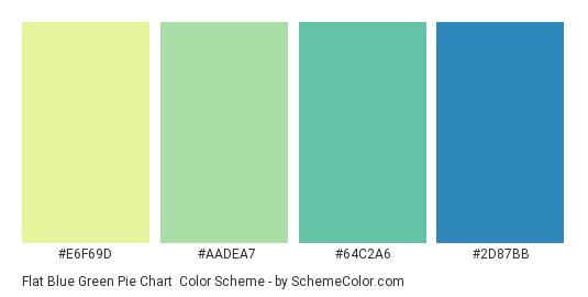 Flat Blue Green Pie Chart - Color scheme palette thumbnail - #E6F69D #AADEA7 #64C2A6 #2D87BB