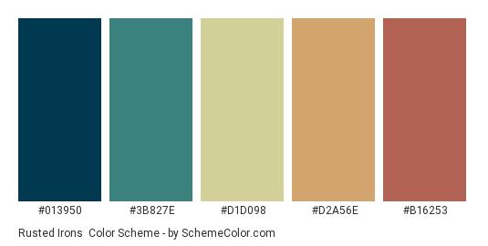 Rusted Irons - Color scheme palette thumbnail - #013950 #3b827e #d1d098 #d2a56e #b16253