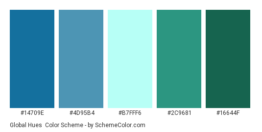 Global Hues - Color scheme palette thumbnail - #14709E #4D95B4 #B7FFF6 #2C9681 #16644F