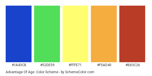 Advantage of Age - Color scheme palette thumbnail - #1A43CB #52DE59 #FFFE71 #F5AD40 #B83C26
