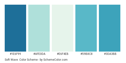 Soft Wave - Color scheme palette thumbnail - #1e6f99 #afe0da #e6f4eb #59b8c8 #3da3bb