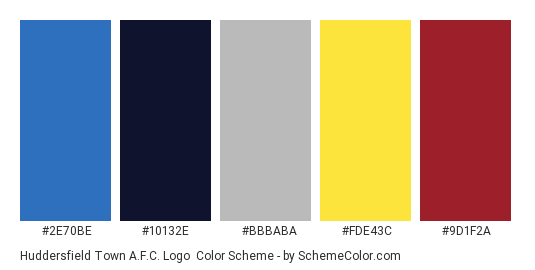 Huddersfield Town A.F.C. Logo - Color scheme palette thumbnail - #2E70BE #10132E #BBBABA #FDE43C #9D1F2A