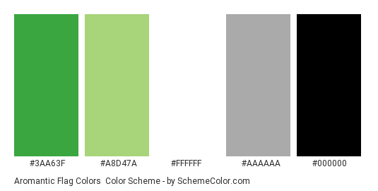 Aromantic Flag Colors - Color scheme palette thumbnail - #3AA63F #A8D47A #FFFFFF #AAAAAA #000000