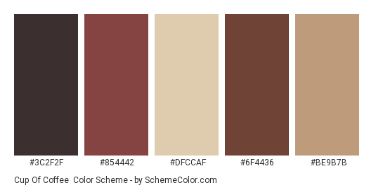 Cup of Coffee - Color scheme palette thumbnail - #3c2f2f #854442 #DFCCAF #6f4436 #be9b7b