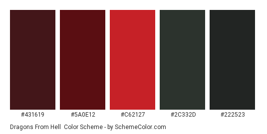Dragons From Hell - Color scheme palette thumbnail - #431619 #5a0e12 #c62127 #2c332d #222523