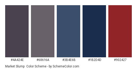 Market Slump - Color scheme palette thumbnail - #4a424e #68616a #3b4e6b #1b2d4d #902427