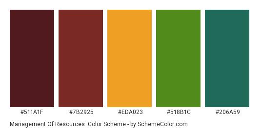 Management of Resources - Color scheme palette thumbnail - #511a1f #7b2925 #eda023 #518b1c #206a59