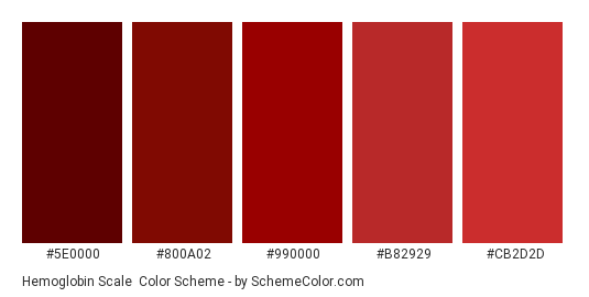Hemoglobin Scale - Color scheme palette thumbnail - #5E0000 #800A02 #990000 #B82929 #CB2D2D