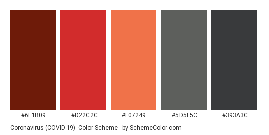 Coronavirus (COVID-19) - Color scheme palette thumbnail - #6E1B09 #D22C2C #F07249 #5D5F5C #393A3C