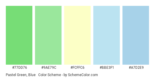 Pastel Green, Blue & Yellow - Color scheme palette thumbnail - #77DD76 #9AE79C #FCFFC6 #BBE3F1 #a7d2e9