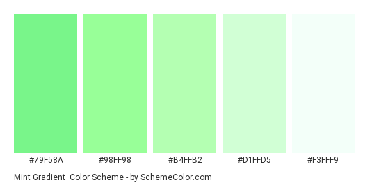 Mint Gradient - Color scheme palette thumbnail - #79f58a #98ff98 #b4ffb2 #d1ffd5 #f3fff9