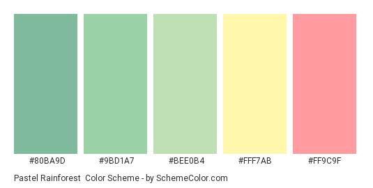 Pastel Rainforest - Color scheme palette thumbnail - #80BA9D #9BD1A7 #BEE0B4 #FFF7AB #FF9C9F