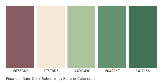 Financial Gain - Color scheme palette thumbnail - #875C62 #F6E8D6 #ABC49C #64926F #417156