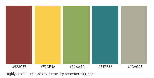 Highly Processed - Color scheme palette thumbnail - #923c37 #f9ce4a #90aa5c #317e82 #acac98
