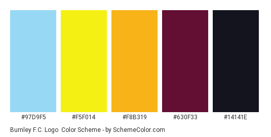 Burnley F.C. Logo - Color scheme palette thumbnail - #97d9f5 #f5f014 #f8b319 #630f33 #14141e