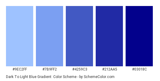 Dark to Light Blue Gradient - Color scheme palette thumbnail - #9ec2ff #7b9ff2 #4259c3 #212aa5 #03018c