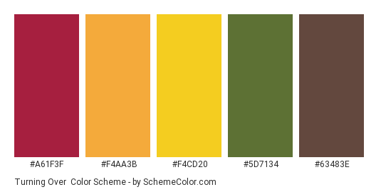 Turning Over - Color scheme palette thumbnail - #A61F3F #F4AA3B #F4CD20 #5D7134 #63483E