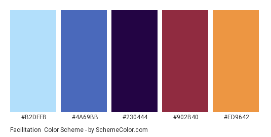 Facilitation - Color scheme palette thumbnail - #B2DFFB #4A69BB #230444 #902B40 #ED9642