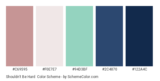 Shouldn't Be Hard - Color scheme palette thumbnail - #C69595 #F0E7E7 #94D3BF #2C4870 #122A4C