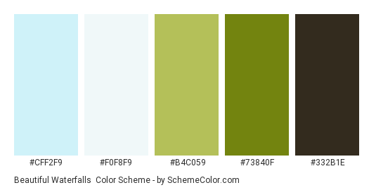 Beautiful Waterfalls - Color scheme palette thumbnail - #CFF2F9 #F0F8F9 #B4C059 #73840F #332B1E