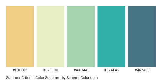 Summer Criteria - Color scheme palette thumbnail - #F0CF85 #E7F0C3 #A4D4AE #32AFA9 #467483