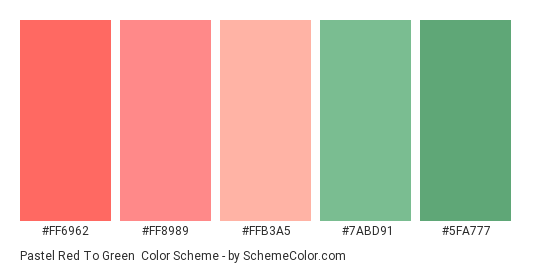 Pastel Red to Green - Color scheme palette thumbnail - #FF6962 #FF8989 #FFB3A5 #7ABD91 #5FA777