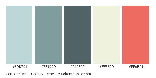 Corroded Mind - Color scheme palette thumbnail - #bdd7d6 #7f9d9d #516365 #eff2dd #ee6b61