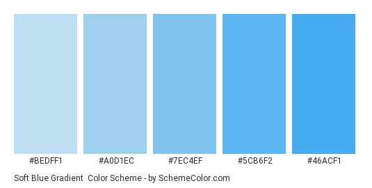 Soft Blue Gradient - Color scheme palette thumbnail - #bedff1 #a0d1ec #7ec4ef #5cb6f2 #46acf1