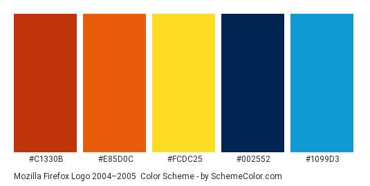 Mozilla Firefox Logo 2004–2005 - Color scheme palette thumbnail - #c1330b #e85d0c #fcdc25 #002552 #1099d3