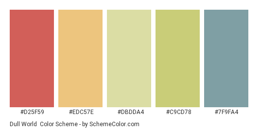 Dull World - Color scheme palette thumbnail - #d25f59 #edc57e #dbdda4 #C9CD78 #7F9FA4