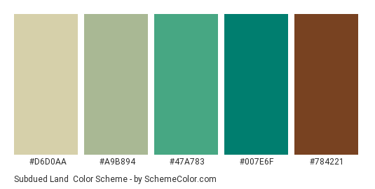 Subdued Land - Color scheme palette thumbnail - #d6d0aa #a9b894 #47a783 #007e6f #784221
