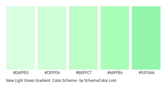 New Light Green Gradient - Color scheme palette thumbnail - #daffe0 #ceffd6 #bbffc7 #a8ffb6 #92f5aa