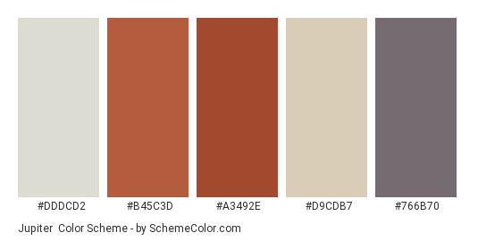 Jupiter - Color scheme palette thumbnail - #dddcd2 #b45c3d #a3492e #d9cdb7 #766b70