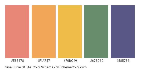 Sine Curve of Life - Color scheme palette thumbnail - #e88678 #f1a757 #f0bc49 #678d6c #585786